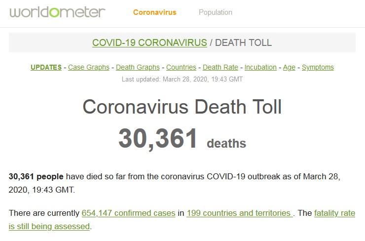 Worldometer corona virus